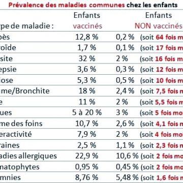 Maladies_communes_enfant
